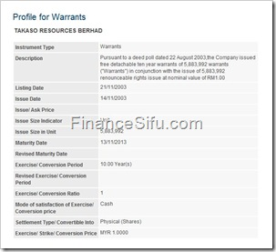 List of Warrants with Premium, Maturity Date and Exercise Price