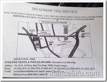 Mynmar Visa2